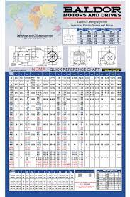 Motor Frame Size Chart Nema Ac Motor Kit Picture Ac Motor Frame Size Chart