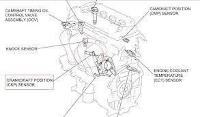 2008 toyota yaris wiring diagram wiring diagrams and schematics toyota yaris verso wiring diagram maker