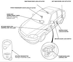 99 Civic Ex Fuse Diagram