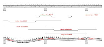 Two Way Continuous Slab Design Continuous Slab Connected To A Cantilever Www Buildinghow Com