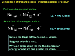4 notice an atom has as many ionization energies