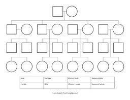 blank pedigree chart 4 generation printable family pedigree chart reverse family tree template 6