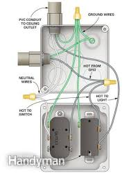 how to wire a gfci outlet to a light switch the wiring diagram how to wire a finished garage the family handyman wiring diagram