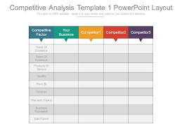 Competitive Analysis Matrix Template Competitive Analysis Template 1 Powerpoint Layout