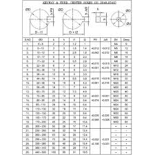 Hole And Shaft Tolerance Chart Pdf 35 Shaft Keys Types And Their Design Standard Keyway Size