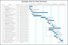 Veterinary Organizational Chart My Chart Utsw Dallas Tx Dean Clinic My Chart Uwmy Chart