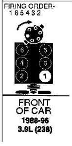 sparkplug wiring diagram triumph tr fixya tractormanan