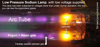 the sodium lamp how it works and history argon has a lower glow voltage argon helps the smaller lamps start at a lower voltage the larger lps lamps used in street lighting for the most part do