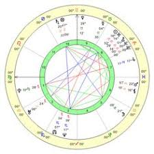 12 Best Free Astrology Software Download Images In 2019