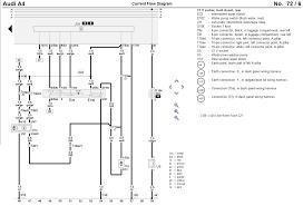 2006 audi a3 wiring diagram modern design of wiring diagram • 2006 audi a4 wiring diagram wiring diagram third level rh 5 16 jacobwinterstein com audi a3