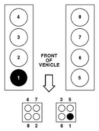 1997 ford ranger 4 0 spark plug wiring diagram wiring diagram 1997 ford ranger 4 0 spark plug wiring diagram