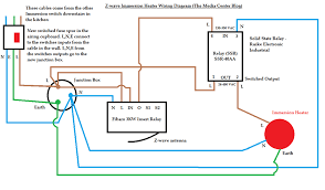 heating wiring diagram heating image wiring diagram immersion heater wiring diagram wirdig on heating wiring diagram
