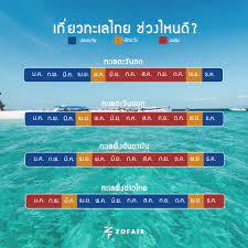 เที่ยวทะเลช่วงไหน... - Chivani Pattaya Pool Villa