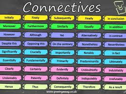 connectives poster by poetryessay teaching resources tes