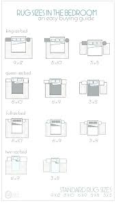 ng room rug size guide from living table chart typical sizes standard