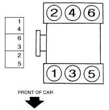 firing order 94 pontiac grand prix se 3 1 liter engine need fixya 94 3 1 grand am plug wiring diagram