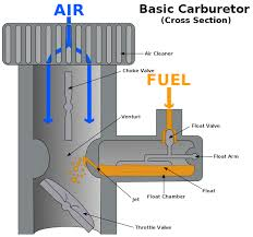 what is the difference between fuel injection engine and controlling the engine