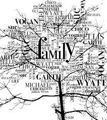 Arbre G N Alogique Texte Genealogie Pinterest Arbres