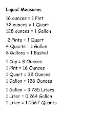 Gallon Quart Conversion Chart How Many Quarts In A Gallon Avalonit Net