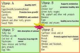Vitamin Consumption Chart Vitamins Chart For Kids