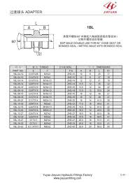 Bspp Chart China Custom Male Bsp 60 Metric Bonded Seal Manufacturers