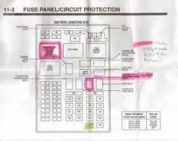 similiar 2004 mustang fuse panel keywords 2002 ford f150 supercrew fuse box diagram 2001 f150 fuse box diagram