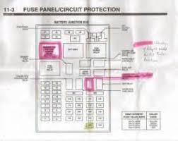 similiar mustang fuse panel keywords 2002 ford f150 supercrew fuse box diagram 2001 f150 fuse box diagram
