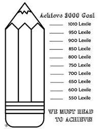 Lexile Grade Level Chart Pdf Achieve 3000 Data Goal Setting Charts Achieve 3000 Middle