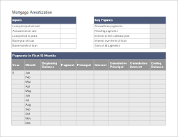 download amortization schedule amortization schedule template 7 free sample example format