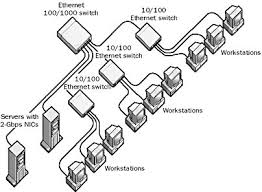 gigabit ethernet wiring diagram nilza net on lan wire diagram