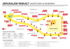Nehemiah Timeline Chart A Diagram Of The City Of Jerusalem Rebuilt Under Ezra And
