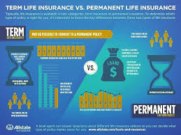 Allstate Term Life Insurance Quote Allstate Life Insurance Quote Best Of Allstate Term Life Insurance 20
