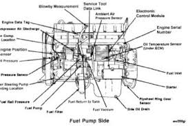 m11 wiring diagram m11 image about wiring diagram series engine parts cummins eqb125 20 parts in addition 11 6 engine harness view moreover cat