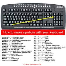 How To Make Tm Symbol Compu Hub How To Make Symbols With Your Keyboard