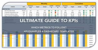 Kpi Chart Template Ultimate Guide To Company Kpis Examples Kpi Dashboard