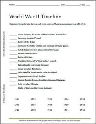 timeline of world war ii in europe history th century world war ii timeline worksheet to print pdf file
