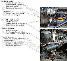 1997 s10 engine diagram wiring library 1998 s10 engine compartment diagram wiring diagrams u2022 97 chevy s10 engine diagram 1997