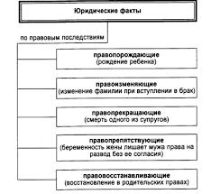 что такое родство свойство и состояние в семейном праве Портал  что такое родство свойство и состояние в семейном праве 1
