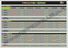 p90x3 t25 hybrid workout calendar