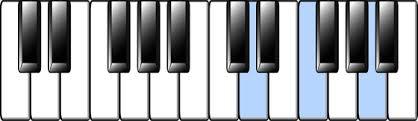 Piano Sharp Notes Chart Piano Blog
