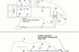 diagram besides western ice breaker salt spreader parts diagram salt spreader wiring diagram on western 1000 salt spreader parts