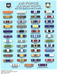 Air Force Awards Chart Awards Rank Guideline