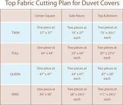 duvet cover measurements duvet cover size chart duvet ikea