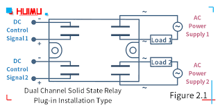 multi channel solid state relay wiring Wiring Diagram Channel Wiring Schematic
