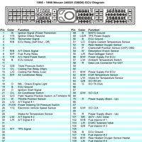 sr20det ecu wiring diagram wiring diagram sr20 ecu wiring diagram jodebal