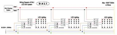 dali dimming wiring diagram dali image wiring diagram t8 dimming ballast wiring diagram images t8 dimming ballast on dali dimming wiring diagram