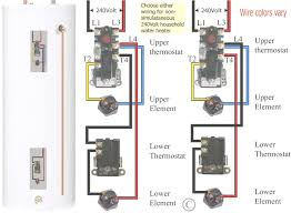 220 plug wiring diagram mihella me and for outlet tryit me 220 3 Wire Wiring Diagram 220 plug wiring diagram mihella me and for outlet