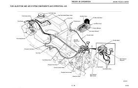 john deere 425 lawn garden tractor service repair manual john deere 425 pto wiring diagram John Deere 425 Wiring Diagram #12