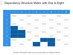 Dependency Structure Matrix With One To Eight Presentation