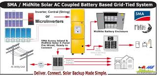 solar wiring diagram grid tie wiring diagram and schematic design grid tie solar panel wiring diagram inverter schematic